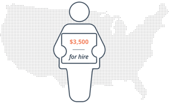average cost per hire