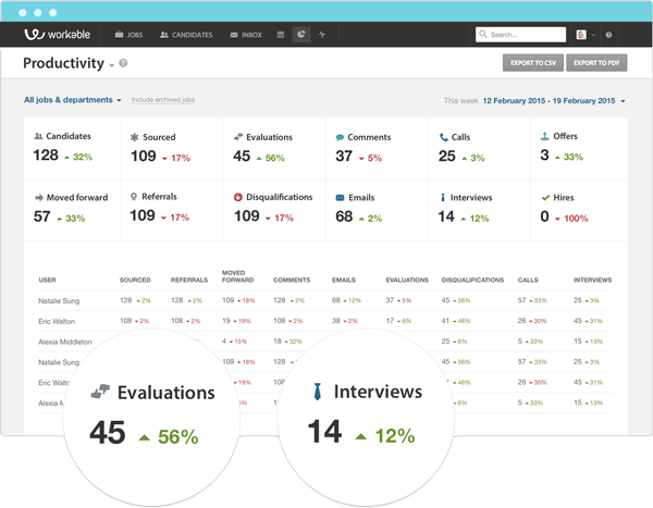 recruitment reporting analytics to improve roi features workable